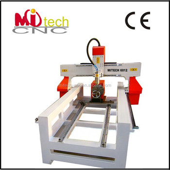 3d Cnc Router Machine Legacy Woodworking Machinery Buy Legacy