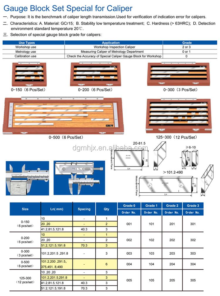 Gauge Block Set Special for Caliper 0~500 (6 Pcs/Set) Gauge Parallel, Slip Gauge Set