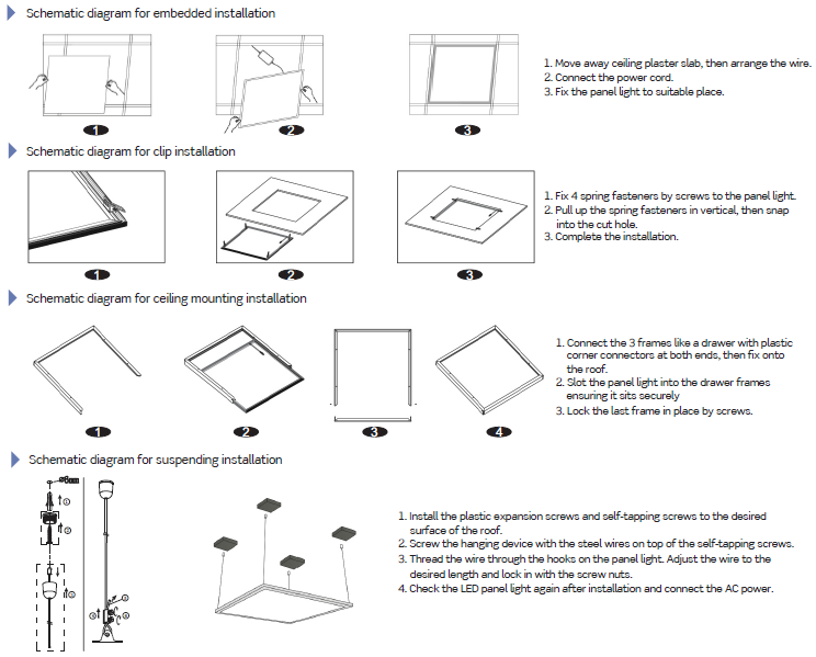 panel light installation instructions detail  led panel light application