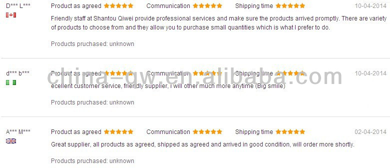 Customers\' feedbacks