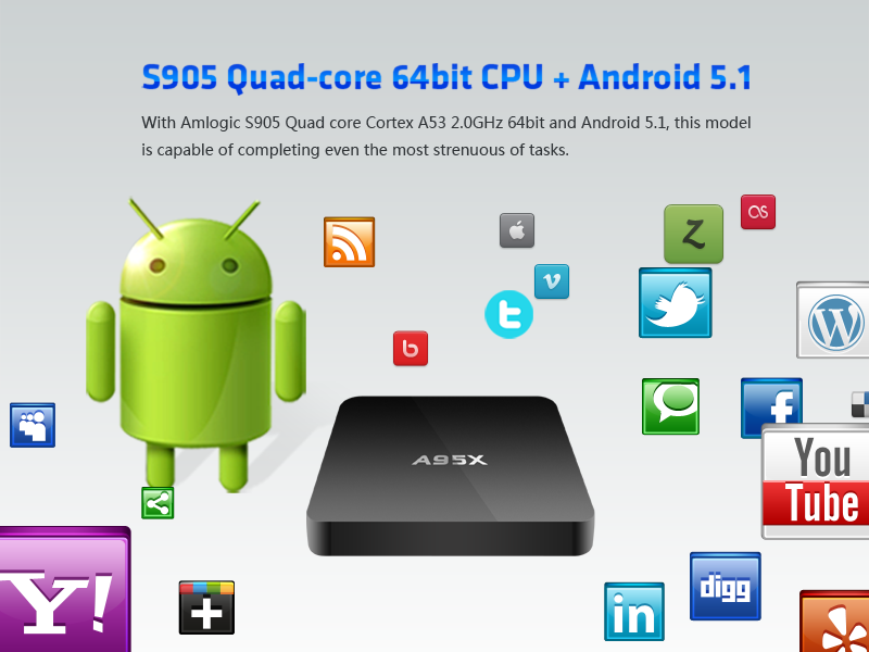 Brand new google play store free download A95X android tv box