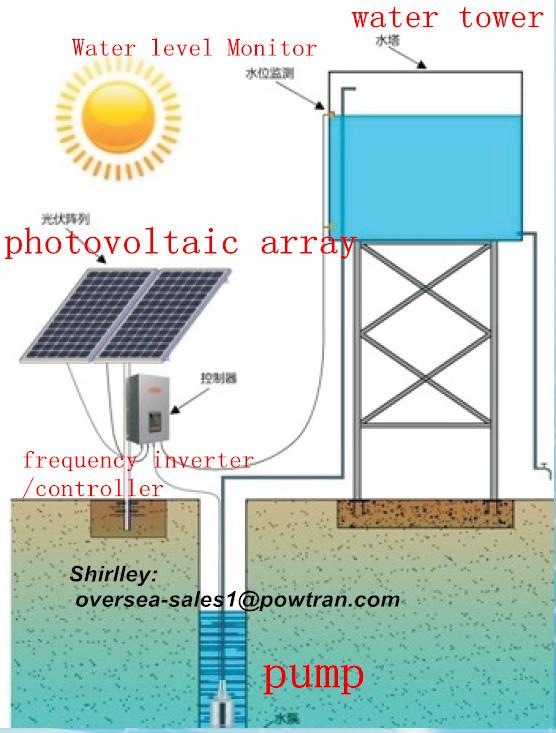 15kw 3 Phase Solar Power Inverter 20kw 30kw 50kw Single Three Phase Solar Inverter Off Grid 10kw 380v View 15kw 3 Phase Solar Power Inverter 20kw 30kw 50kw Single Three Phase Solar