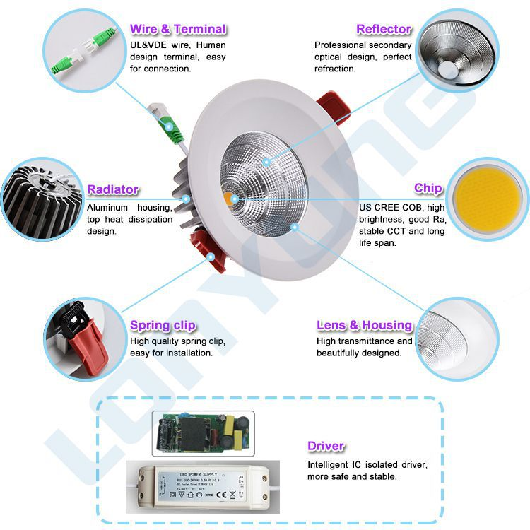 New Patent Lighting Fixture With Led Chip Led Downlight 20w