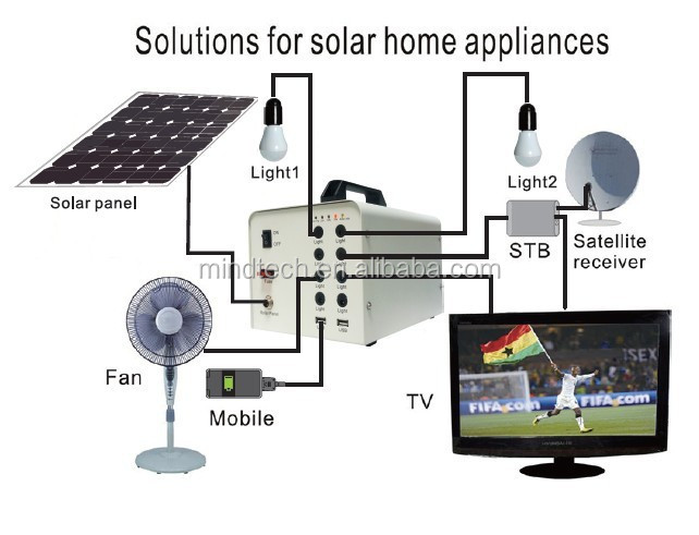 Portable Solar Home Lighting System/ Led Solar Light Kit For ...