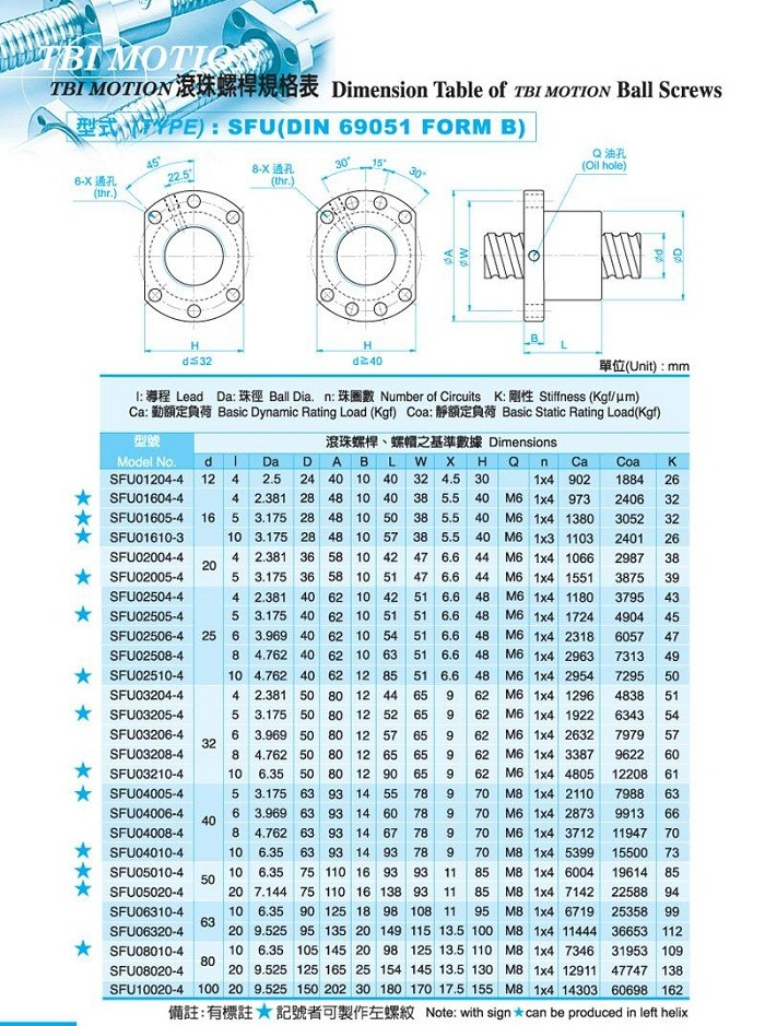 factory supply high precision cnc linear motion SFU1605 16mm ball screw with a flange ball nut