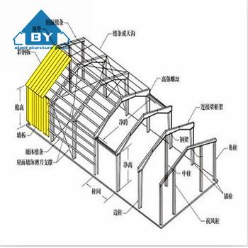 Konstruksi Desain Struktur Baja Prefab Struktur Baja Steel Dome Struktur Gudang Buy Gudang Struktur Baja Struktur Baja Terkenal Bangunan Struktur Baja Bangunan Perumahan Product On Alibaba Com