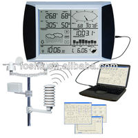 Radio Controlled Weather Station RF wireless weather clock