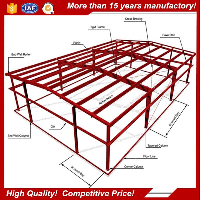 Light Weight Portal Frame Fast Build Steel Structure Manufacturer ...