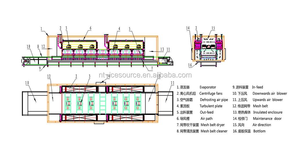 Impingement Iqf Tunnel Freezer Buy Iqf Freezer