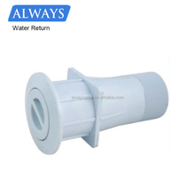 Swimming pool fitting water return ,suction fitting,suction nozzle fountain accessories