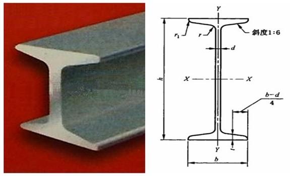 I beam ipe ipn 304 stainless steel i beam prices buy steel i beam prices steel i beam i beam - Beam ipn ...