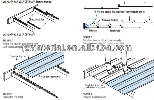 Oem Factory G550 Galvalume Clip Lock Roof Sheet 750mm