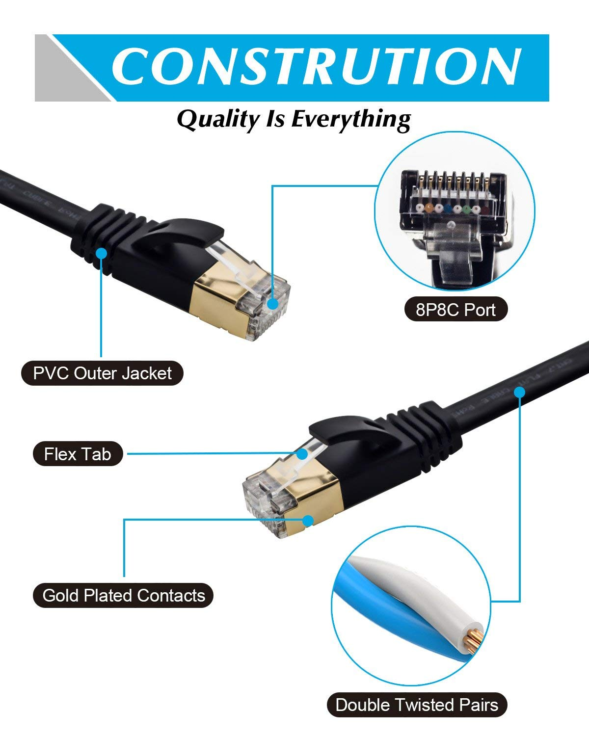 Glory Cat 7 RJ45 Shielded Twisted Pair Network Cable 2m