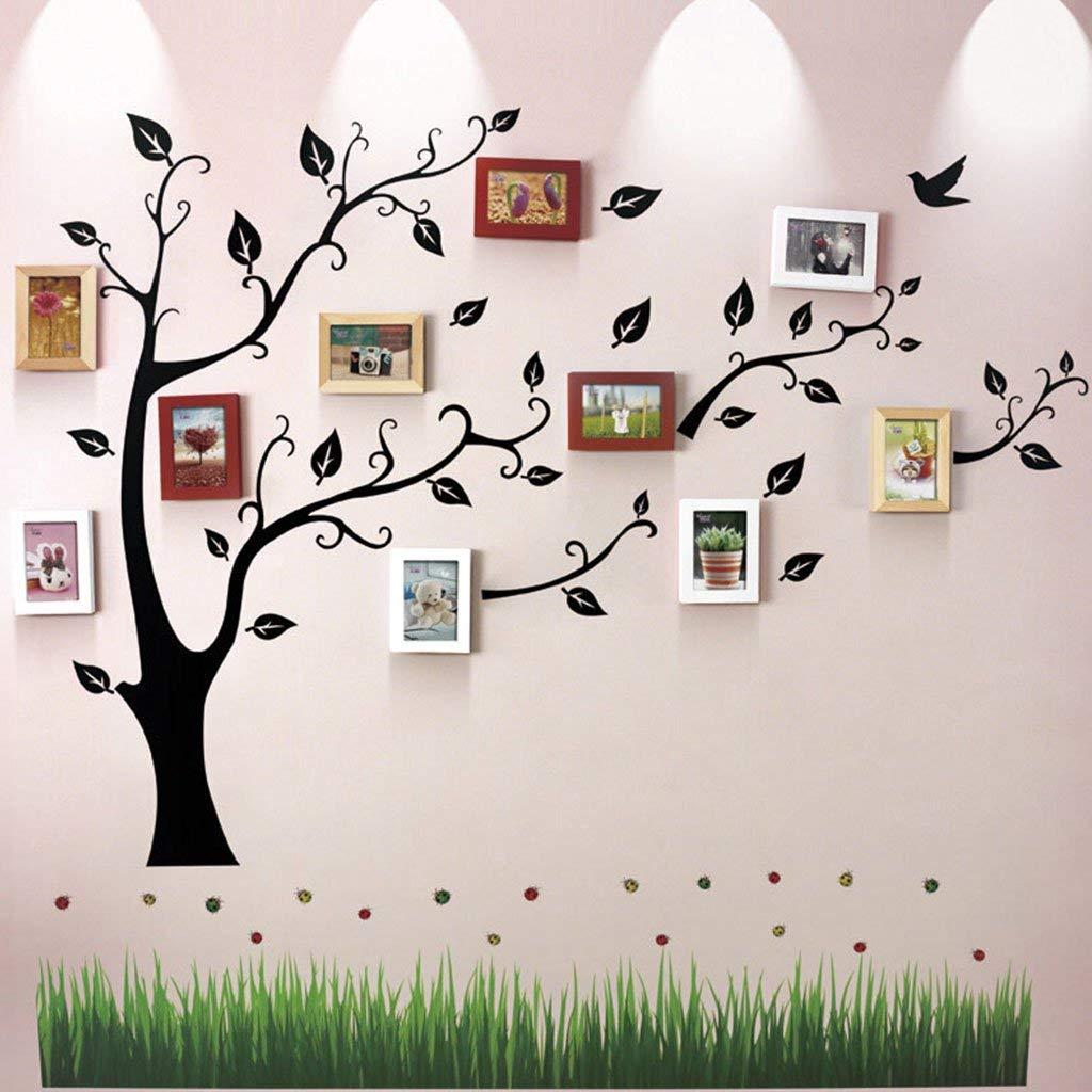 дерево для размещения фотографий поэтому