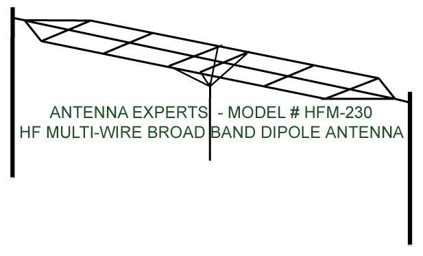hf multi-wire broadband dipole antenna