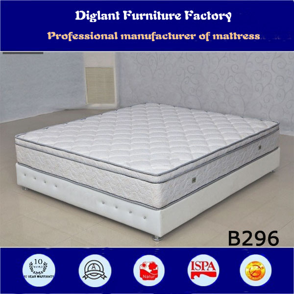 medical cooling mattress pad medical cooling mattress pad suppliers and at alibabacom
