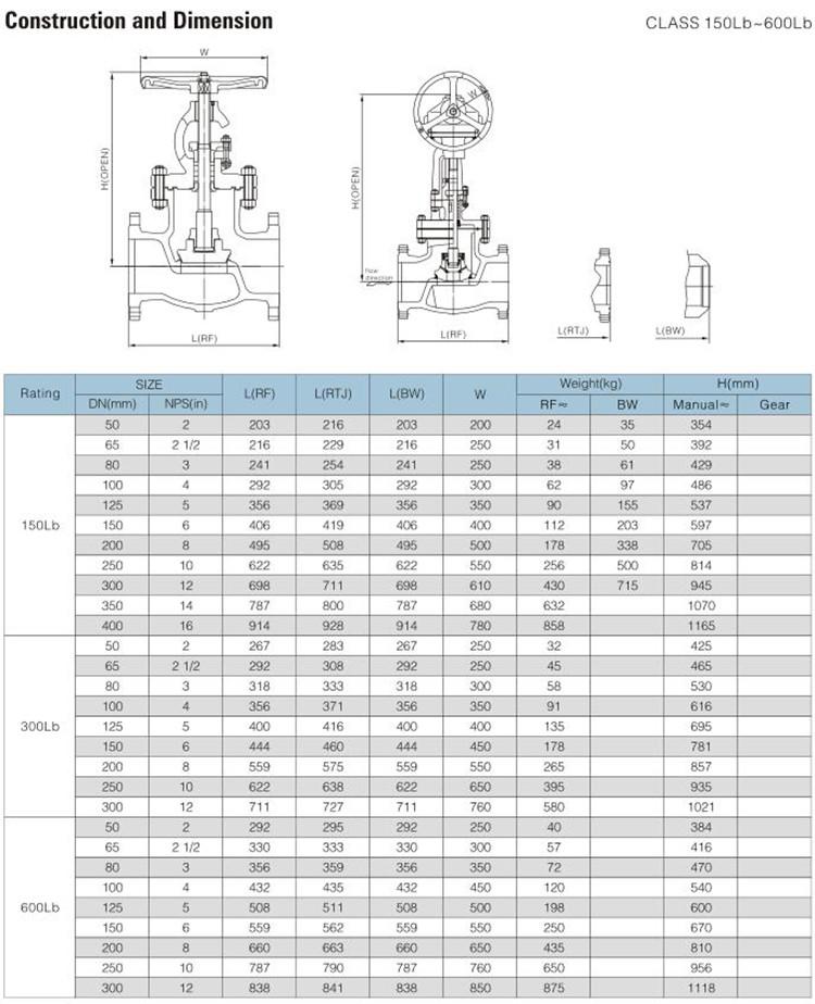 Wzld High Pressure Asme B16 10 Marine Angle Cast Steel