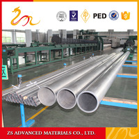 China factory supply ASTM B861 GR2 Pure titanium pipe