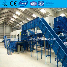 solid waste equipment pyrolysis plant in municipal solid waste