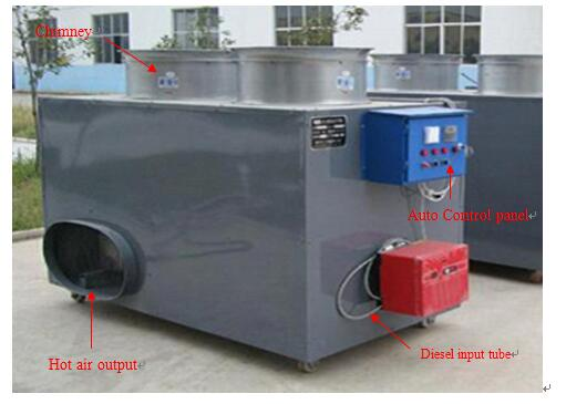 energy conservation&environment protection coal fired water radiator boiler