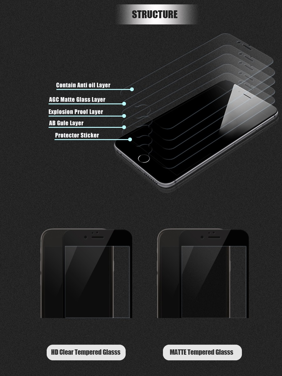 Guangzhou Vmax high quality 0.15mm Ultra thin matte fabric Anti-Fingerprint screen protector tempered glass for Iphone 6s