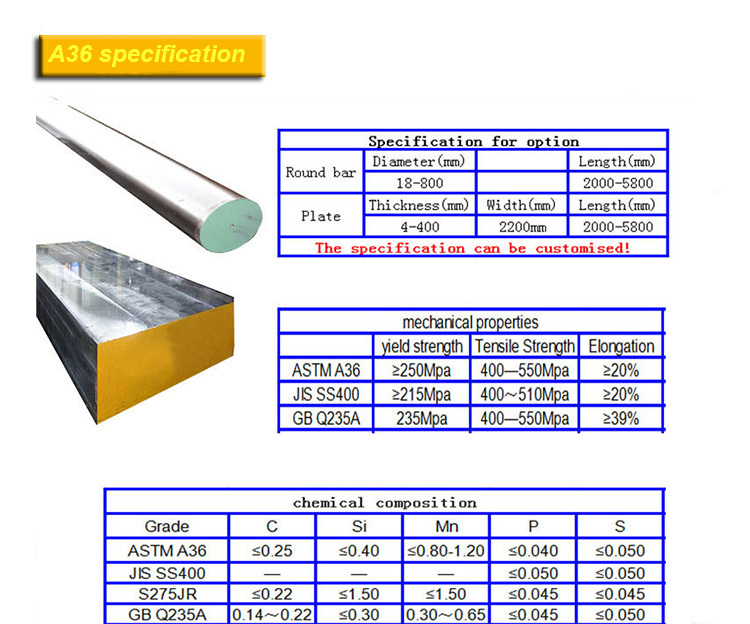 Astm A36 Steel Equivalent,Ss400 Carbon Steel Sheet,Steel Prices ...