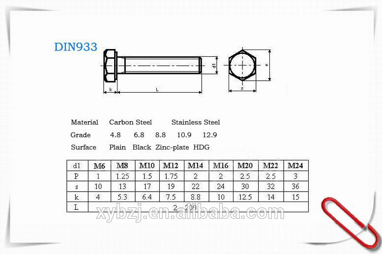 Grade 4 8/8 8/10 9 hex bolt high quality and good price made in Handan,  View bolt, XINGSHENG Product Details from Handan Xingye Fastener  Manufactory