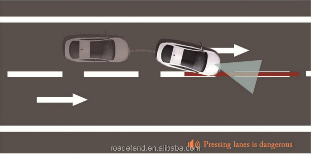 Lane Departure Warning with FCW function  from Roadefend