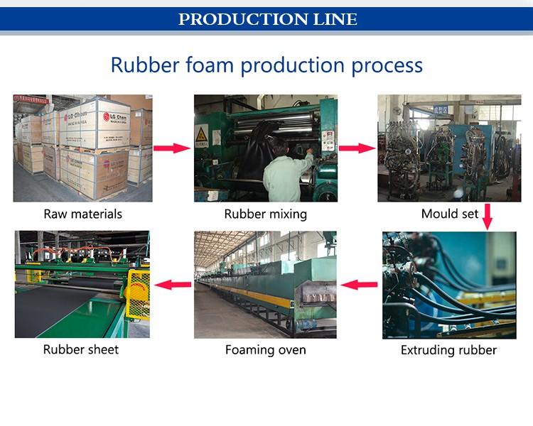 Nbr Heat Insulation Material Rubber Foam Insulation Tube Foam Pipe ...