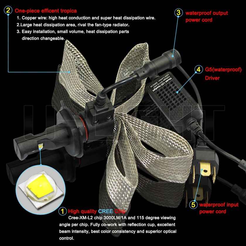 2015 Newest Led Headlight No Fan Car Led Headlight H4 H7 H8 H9 H11 ...