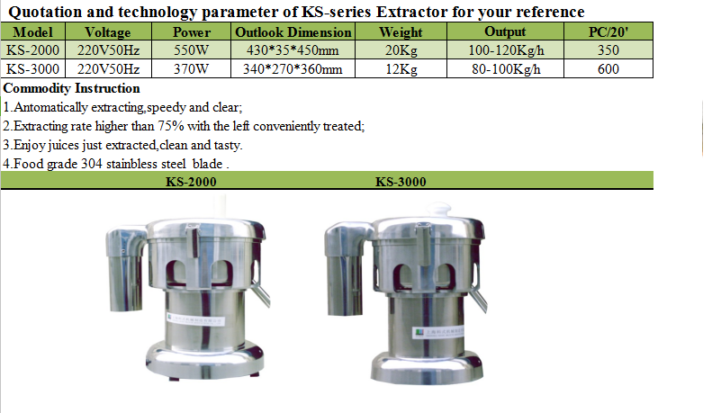 kenwood centrifugal juicer attachment for fp980