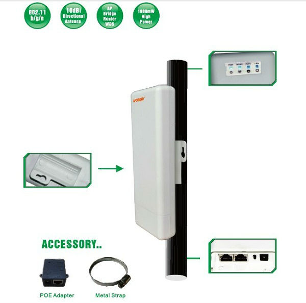 1000mw High Power 150Mbps Outdoor Wireless CPE / AP / Bridge / Client / Router/Gateway/wireless ISP