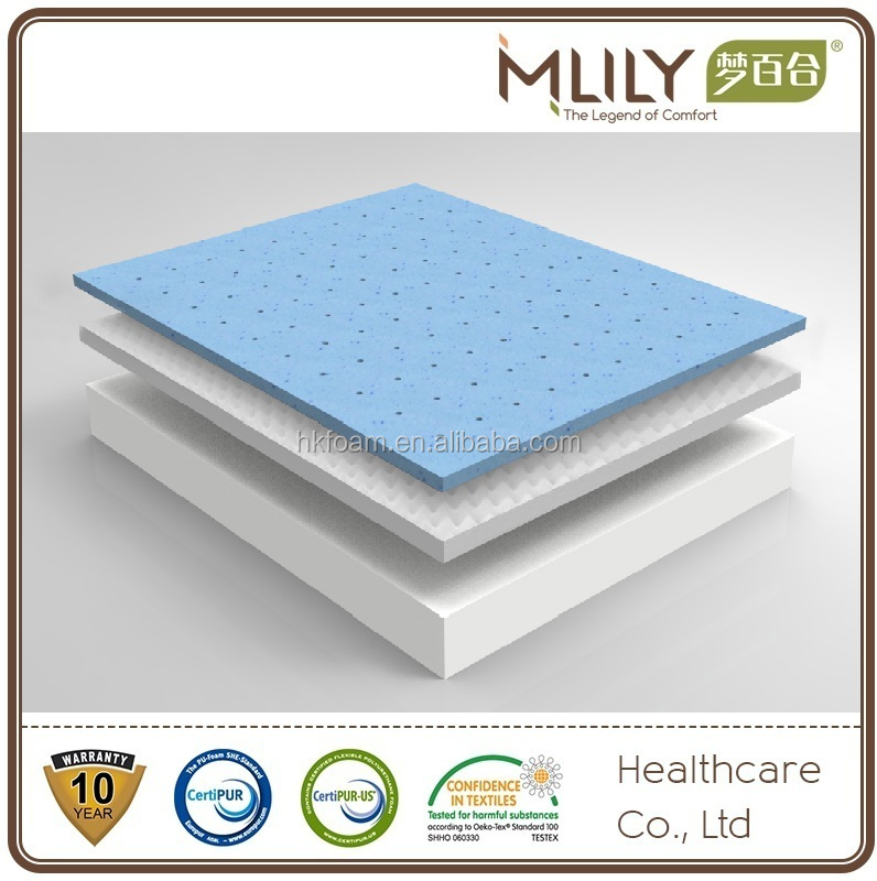 quilted memory foam mattress topper cheap price with washable cover with zipper - Cheap Memory Foam Mattress