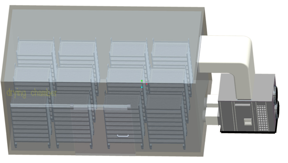 Industrial Fish Dryer Oven/fish Cabinet Dryer/tray Drying - Buy ...