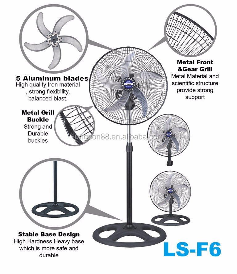 industrial pedestal fan parts