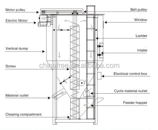 98 a taxa de produo betoneira porttil com tambor de plstico 98 a taxa de produo betoneira porttil com tambor de plsticoplstico mixer ccuart Choice Image