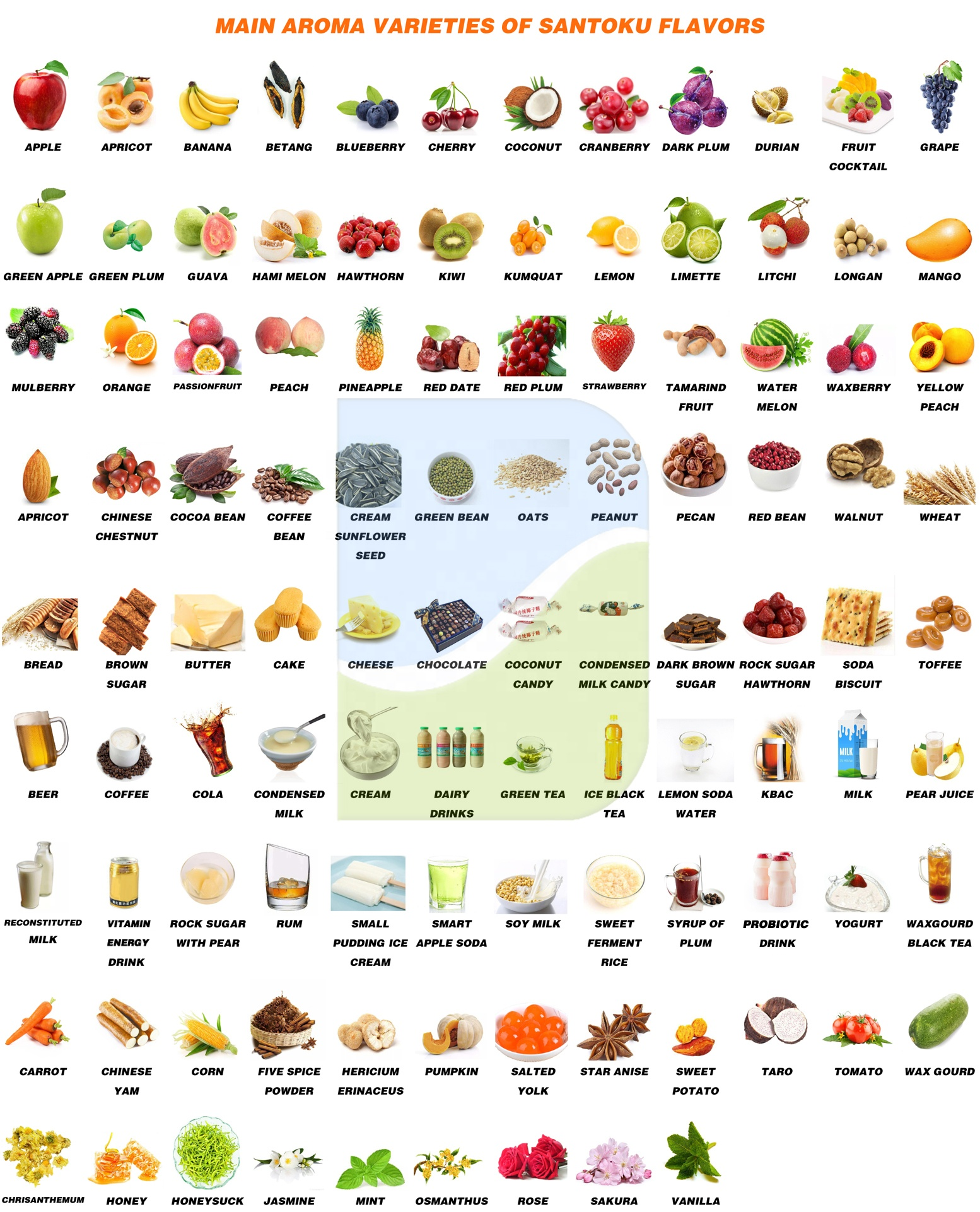 Orange liquid oil flavor/ fragrance concentrate SD11312 for Dairy food/ beverages/ juice/ drink