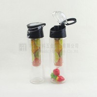 buy direct from the manufacturer,botellas de plastico,plastic product bottles