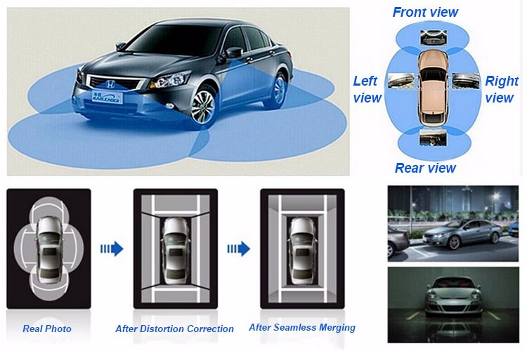 360 Degree Camera Bird View System 360 Degree All Round View Car