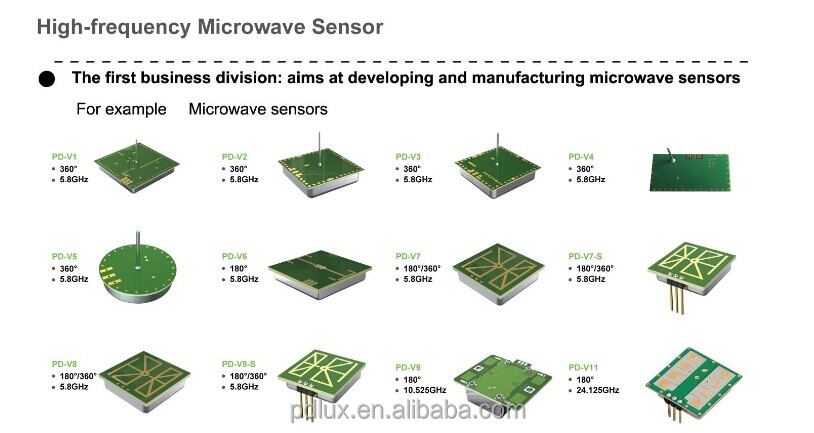 360degree 5 8ghz Microwave Motion Sensor C Band Bistatic Doppler Transceiver Module Pd