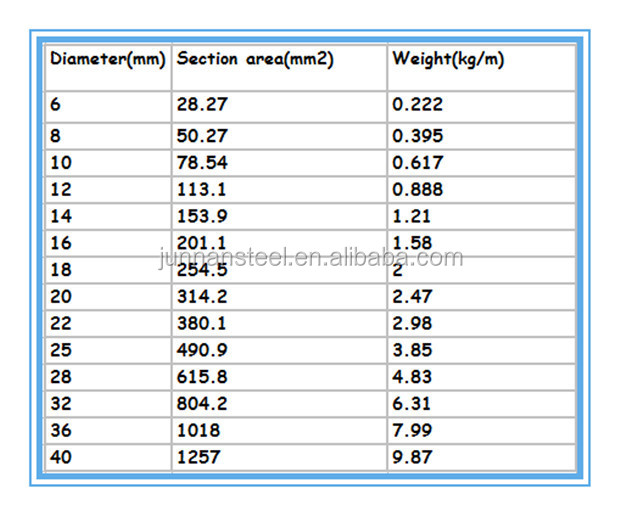 Steel Weight Chart Juveique27