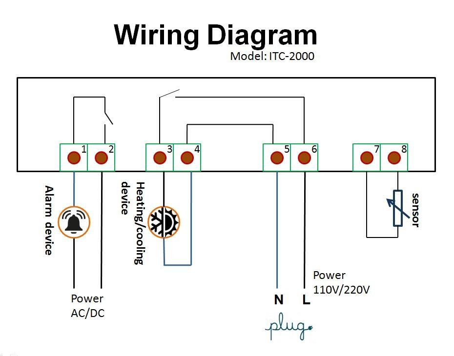 inkbird itc wiring diagram   26 wiring diagram images