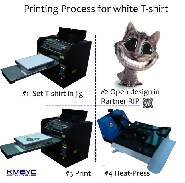 Hot Sale Direct To Garment Printer High Quality A3 Inkjet Printer Digital  3d T-shirt Printing Machine - Buy 3d T-shirt Printing Machine,Price Digital
