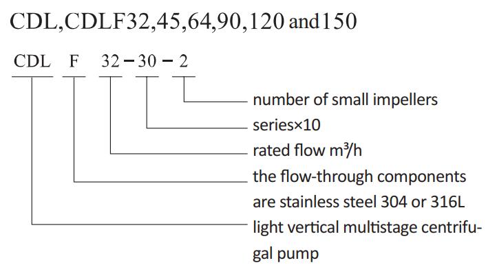 model symbols 32 150.png