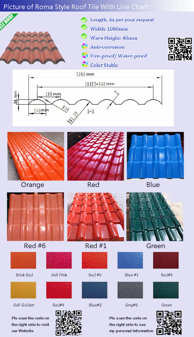 Corrugated Roof Panels Price List For Construction