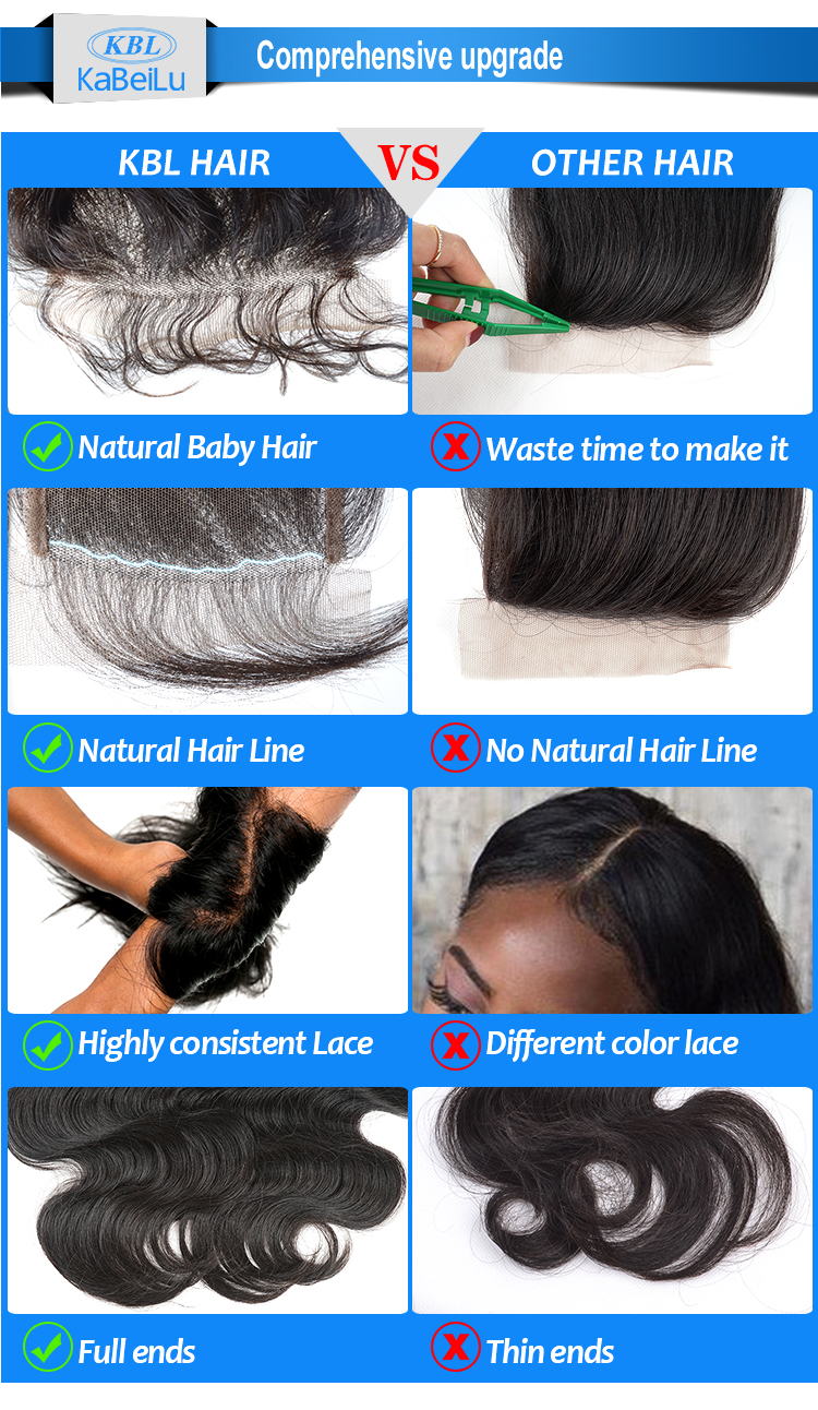 cheap transparent closure straight brazilian bundle with lace closure,360 lace frontal closure,frontal lace closure with bundles