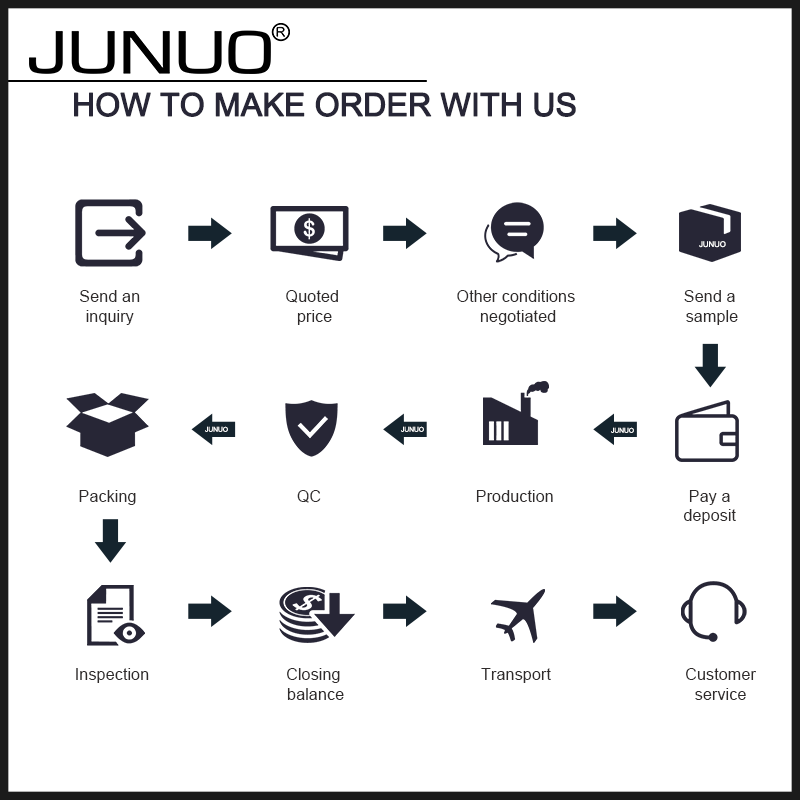 JUNUO TV  Conversoersor Digital ISDB-T TV Box