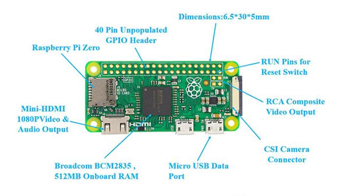 R1048 Pi 0 Raspberry Pi Zero With Wifi & Bluetooth - Buy Raspberry Pi  Zero,Raspberry Zero,Raspberry Pi Zero Wifi Product on Alibaba com
