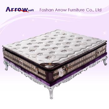High Quality Mattress Memory Foam pressed Pillow Top