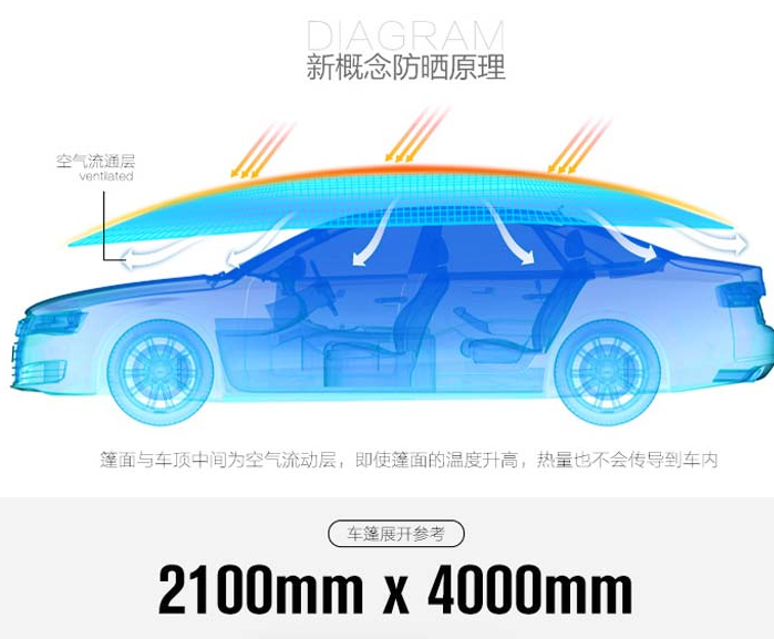 2018 NEW STYLE BEST QUALITY HAIL PROTECTION REMOTE CONTROL AUTOMATIC CAR UMBRELLAS COVERS